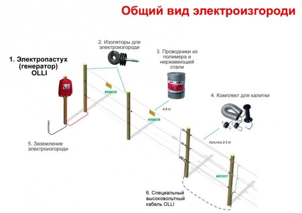 Генератор Power А 2000 (12В)