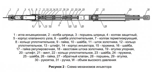 Ветеринарный пневматический инъектор ВПИ-01