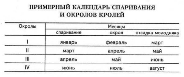 Карманный календарь животновода
